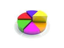 Cirkel diagram op wit Royalty-vrije Stock Fotografie