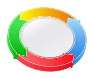 cirkel för pil 3d Arkivfoto