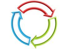 Cirkel för tre pilar Arkivbilder