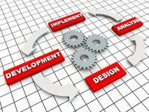 Cirkel van ontwikkeling Stock Foto's