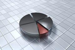 Cirkeldiagram Stock Foto's