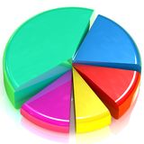 Cirkeldiagram Stock Fotografie
