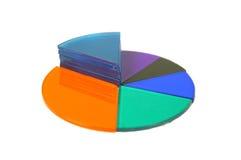 Cirkeldiagram Stock Afbeelding