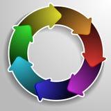 Cirkeldiagram Royalty-vrije Stock Afbeeldingen
