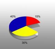 Cirkeldiagram (diagrammen) Royalty-vrije Stock Foto