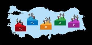 Cirkeldiagram för procentsatser för Turkiet valresultat och turkiska väljareprofiler över landsöversikt vektor illustrationer
