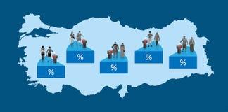 Cirkeldiagram för procentsatser för valresultat av turkiska väljareprofiler över den Turkiet översikten vektor illustrationer