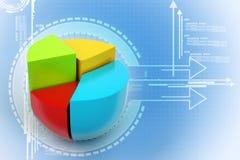 Cirkeldiagram, financieel concept Royalty-vrije Stock Afbeelding