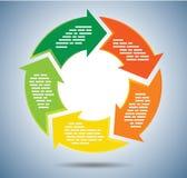 Cirkeldiagram med pilar Fotografering för Bildbyråer