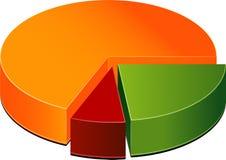 Cirkeldiagram Royalty-vrije Stock Fotografie