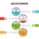 Cirkelmeter Infographic Arkivfoton