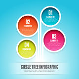 Cirkelträd Infographic Arkivbild
