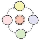 Cirkla diagrammet stock illustrationer