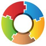 Cirkla diagrammet vektor illustrationer