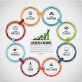 Cirkulering som åtta kommenterar processen Infographic Royaltyfri Foto