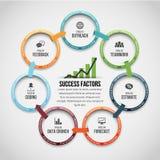 Cirkulering som sju kommenterar processen Infographic Arkivfoto