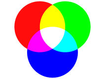 Cirles of RGB colors Royalty Free Stock Photos