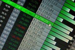 Citações conservadas em estoque no tempo real na troca conservada em estoque foto de stock royalty free