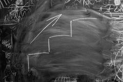 Citações inspiradores escritas em um quadro-negro Fotografia de Stock Royalty Free