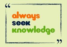 Cita de motivación inspirada Siempre conocimiento de la búsqueda Ilustración del vector libre illustration