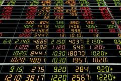 Citations de marché boursier Images stock