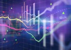 Citazioni finanziarie interattive ed analisi tecnica Immagini Stock Libere da Diritti