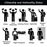 Citizenship and Nationality Pictogram Clipart Stock Photo