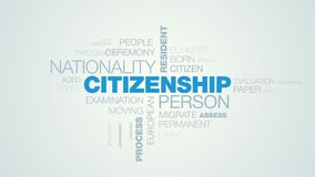 Citizenship person nationality resident passport man migration sovereignty abroad process apply animated word cloud. Background in uhd 4k 3840 2160 vector illustration