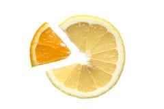 Citrus Concept Stock Photos