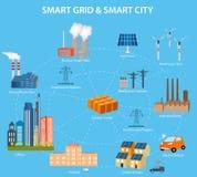 Città astuta e concetto di griglia di Smart illustrazione di stock