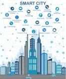 Città astuta e rete di comunicazione senza fili royalty illustrazione gratis