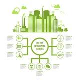 Città Infographic di Eco Fotografia Stock Libera da Diritti