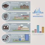 City. Education Stock Images