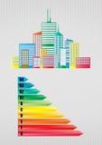 City energy efficiency Royalty Free Stock Photos