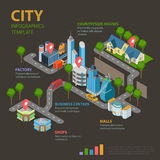 City estate realty structure flat vector infographic: buildings. City estate realty structure flat style thematic infographics concept. Factory countryside house Royalty Free Stock Photo