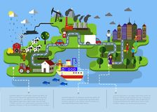 City farm and oil extraction. City farm fishing and oil extraction concept clean industry and poluted vector flat infographic vector Stock Images