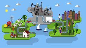 City farm and oil extraction. Concept vector flat infographic royalty free illustration