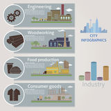City. Industry. Vector for you design Royalty Free Stock Images