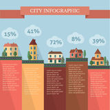 City infographic with street and houses. Stock Photo