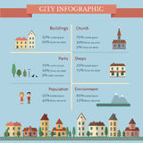City infographic with street and houses. Stock Photos