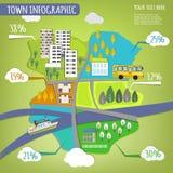 City landscape map Royalty Free Stock Photo