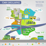 City landscape map Royalty Free Stock Photography