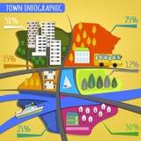 City landscape map Royalty Free Stock Image
