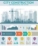 City Skyline Construction Illustration royalty free illustration