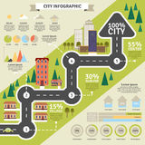 City Structure And Statistic Flat Infographic. City building and district structure and weather or other statistic infographic flat vector illustration Royalty Free Stock Photography