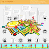 City transport infographic Royalty Free Stock Image