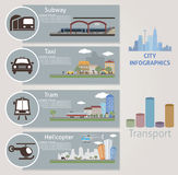 City. Transport Royalty Free Stock Photography