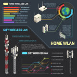 City wireless communication infographics. Set vector illustration Royalty Free Stock Images