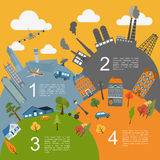 Cityscape conceptual graphic template. Urban, countryside, indus Stock Images