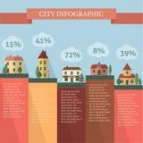 Ciudad infographic con la calle y las casas Foto de archivo